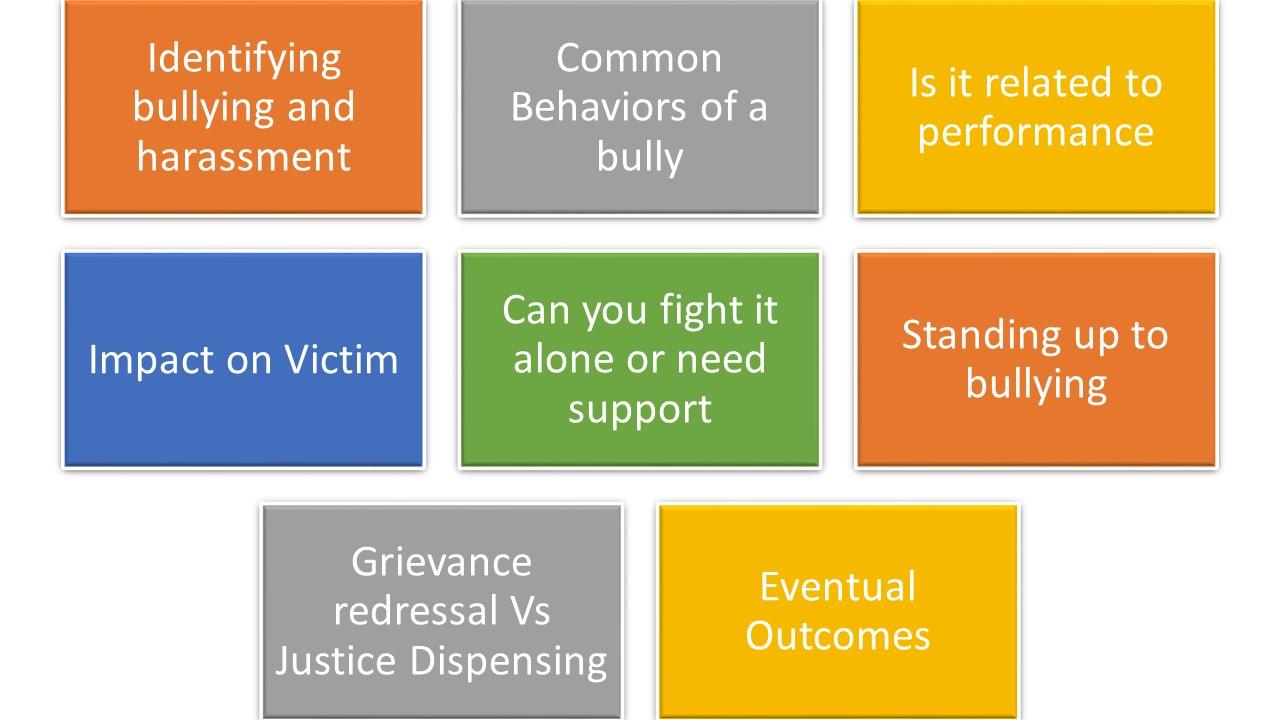 Bullin-Harrassment at Workplace